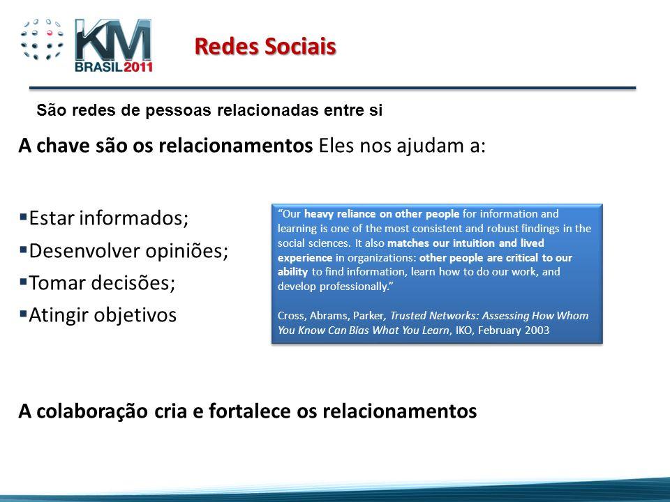 Redes Sociais São redes de pessoas relacionadas entre si A chave são os relacionamentos Eles nos ajudam a: Estar informados; Desenvolver opiniões; Tom