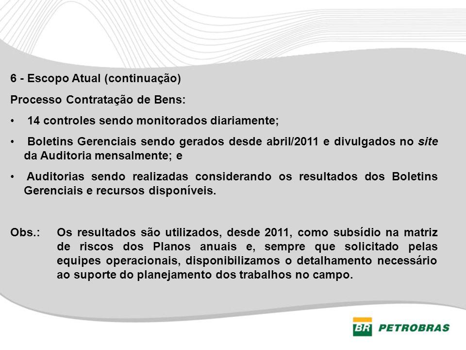 6 - Escopo Atual (continuação) Processo Contratação de Bens: 14 controles sendo monitorados diariamente; Boletins Gerenciais sendo gerados desde abril