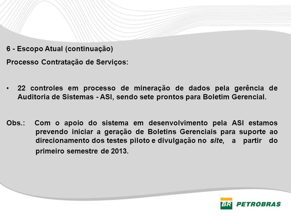 6 - Escopo Atual (continuação) Processo Contratação de Serviços: 22 controles em processo de mineração de dados pela gerência de Auditoria de Sistemas