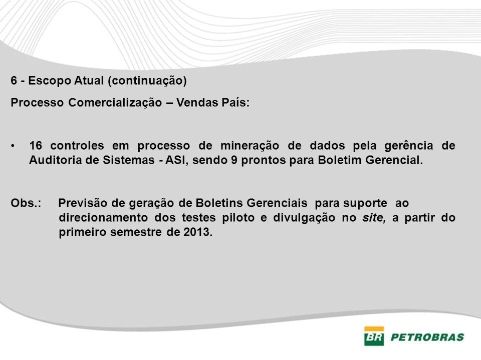6 - Escopo Atual (continuação) Processo Comercialização – Vendas País: 16 controles em processo de mineração de dados pela gerência de Auditoria de Si