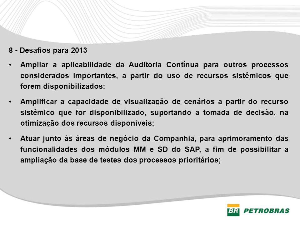 8 - Desafios para 2013 Ampliar a aplicabilidade da Auditoria Contínua para outros processos considerados importantes, a partir do uso de recursos sist