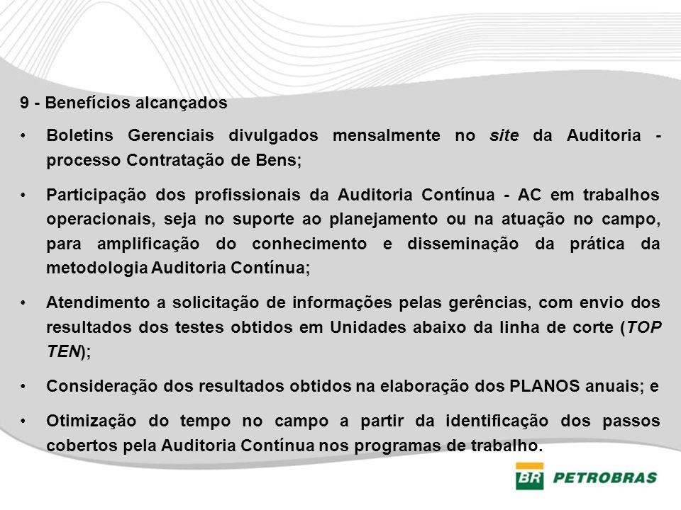 9 - Benefícios alcançados Boletins Gerenciais divulgados mensalmente no site da Auditoria - processo Contratação de Bens; Participação dos profissiona