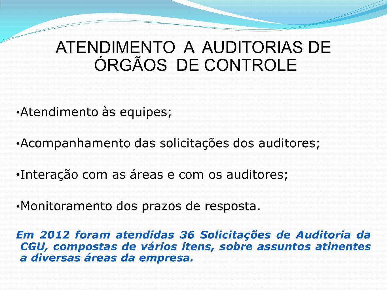 ATENDIMENTO A AUDITORIAS DE ÓRGÃOS DE CONTROLE Atendimento às equipes; Acompanhamento das solicitações dos auditores; Interação com as áreas e com os