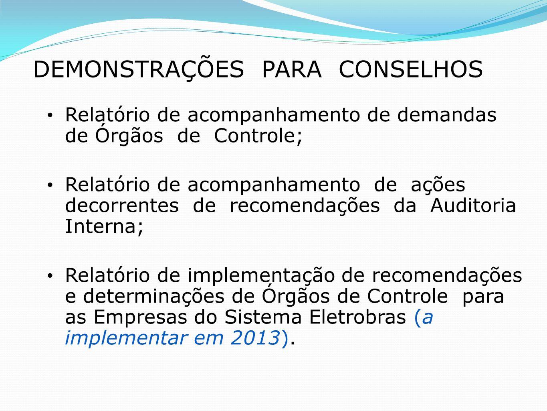 DEMONSTRAÇÕES PARA CONSELHOS Relatório de acompanhamento de demandas de Órgãos de Controle; Relatório de acompanhamento de ações decorrentes de recome