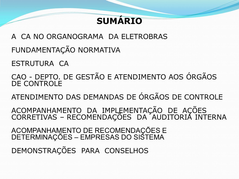 SUMÁRIO A CA NO ORGANOGRAMA DA ELETROBRAS FUNDAMENTAÇÃO NORMATIVA ESTRUTURA CA CAO - DEPTO. DE GESTÃO E ATENDIMENTO AOS ÓRGÃOS DE CONTROLE ATENDIMENTO