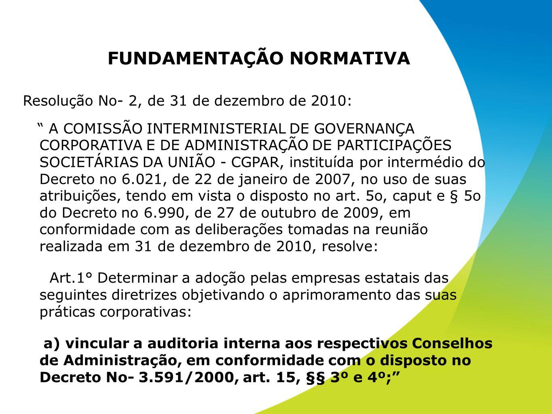 FUNDAMENTAÇÃO NORMATIVA Resolução No- 2, de 31 de dezembro de 2010: A COMISSÃO INTERMINISTERIAL DE GOVERNANÇA CORPORATIVA E DE ADMINISTRAÇÃO DE PARTIC