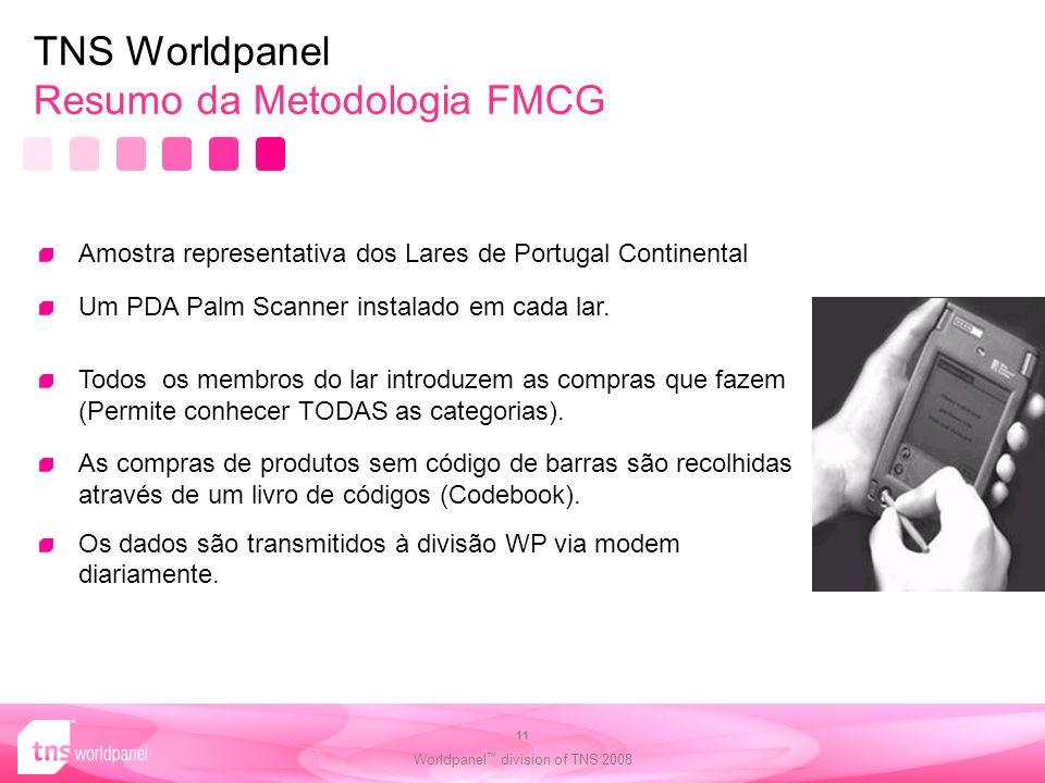 Worldpanel division of TNS 2008 11 Amostra representativa dos Lares de Portugal Continental Um PDA Palm Scanner instalado em cada lar.