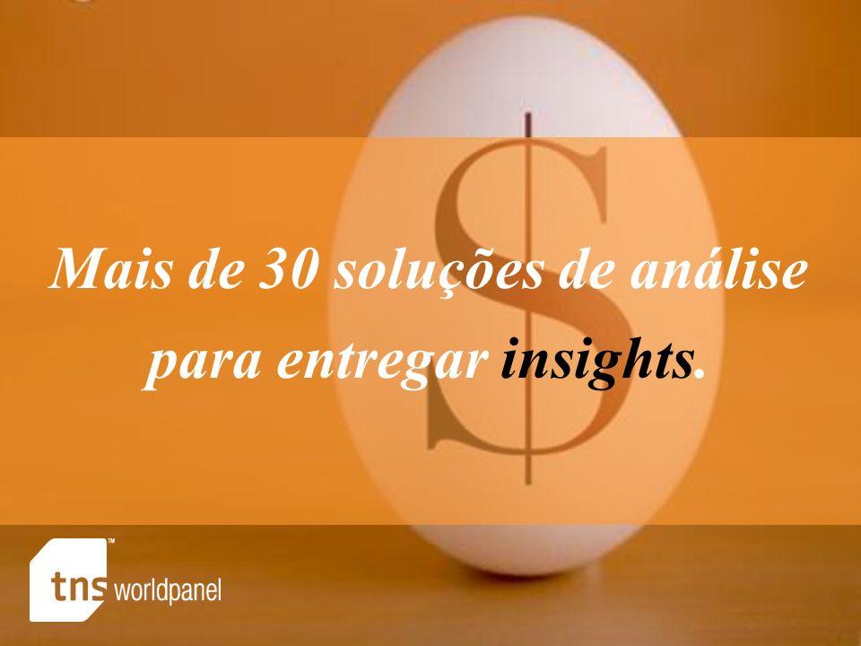Worldpanel division of TNS 2008 13 Mais de 30 soluções de análise para entregar insights.