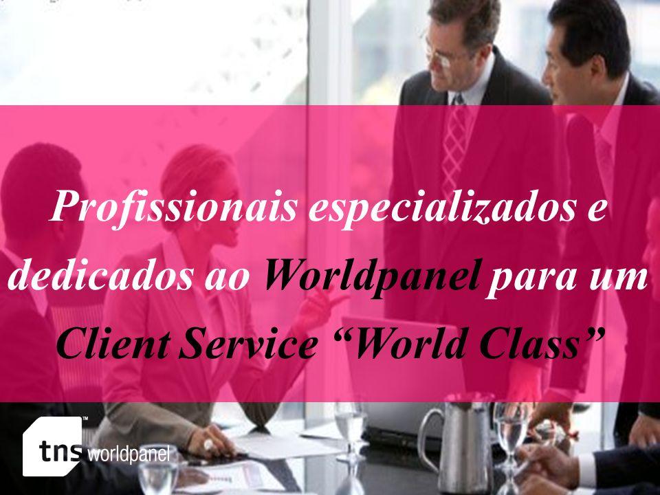 Worldpanel division of TNS 2008 15 Profissionais especializados e dedicados ao Worldpanel para um Client Service World Class