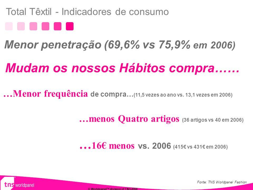 © Worldpanel TM division of TNS 2008 …Menor frequência de compra… (11,5 vezes ao ano vs.