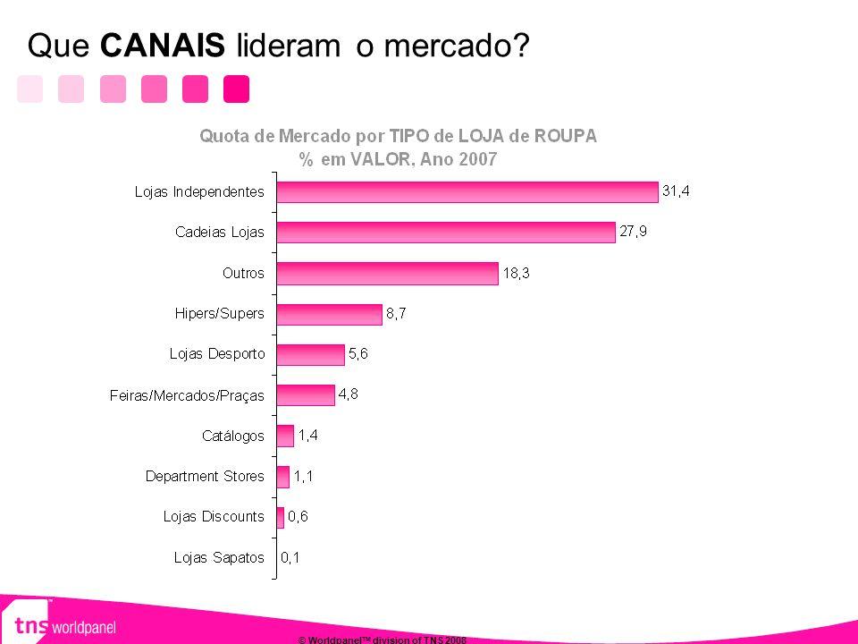 © Worldpanel TM division of TNS 2008 Que CANAIS lideram o mercado?
