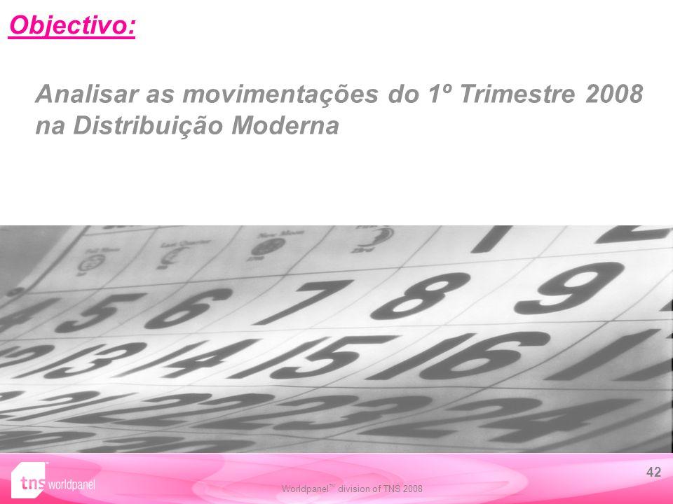 42 Worldpanel division of TNS 2008 42 Objectivo: Analisar as movimentações do 1º Trimestre 2008 na Distribuição Moderna