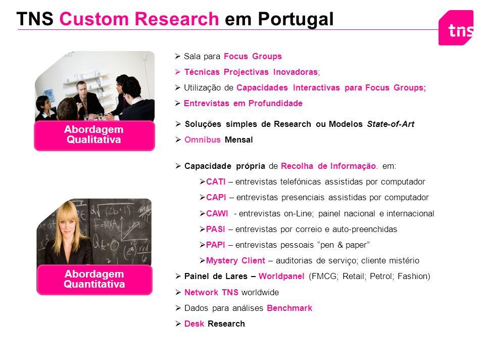 Worldpanel Painel de Consumidores PORTUGAL