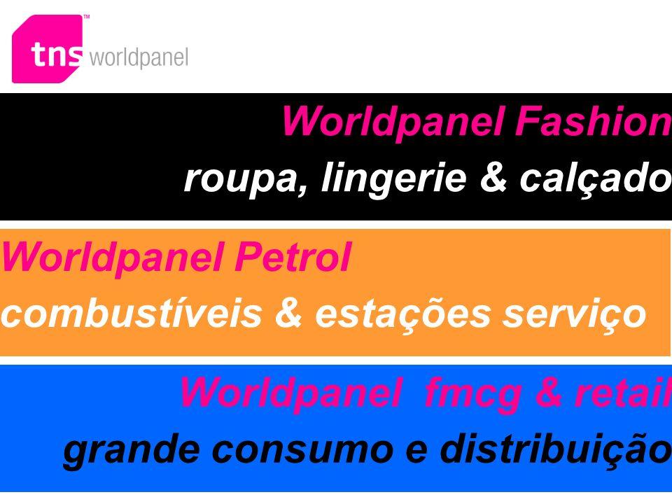 Worldpanel Petrol combustíveis & estações serviço Worldpanel fmcg & retail grande consumo e distribuição Worldpanel Fashion roupa, lingerie & calçado