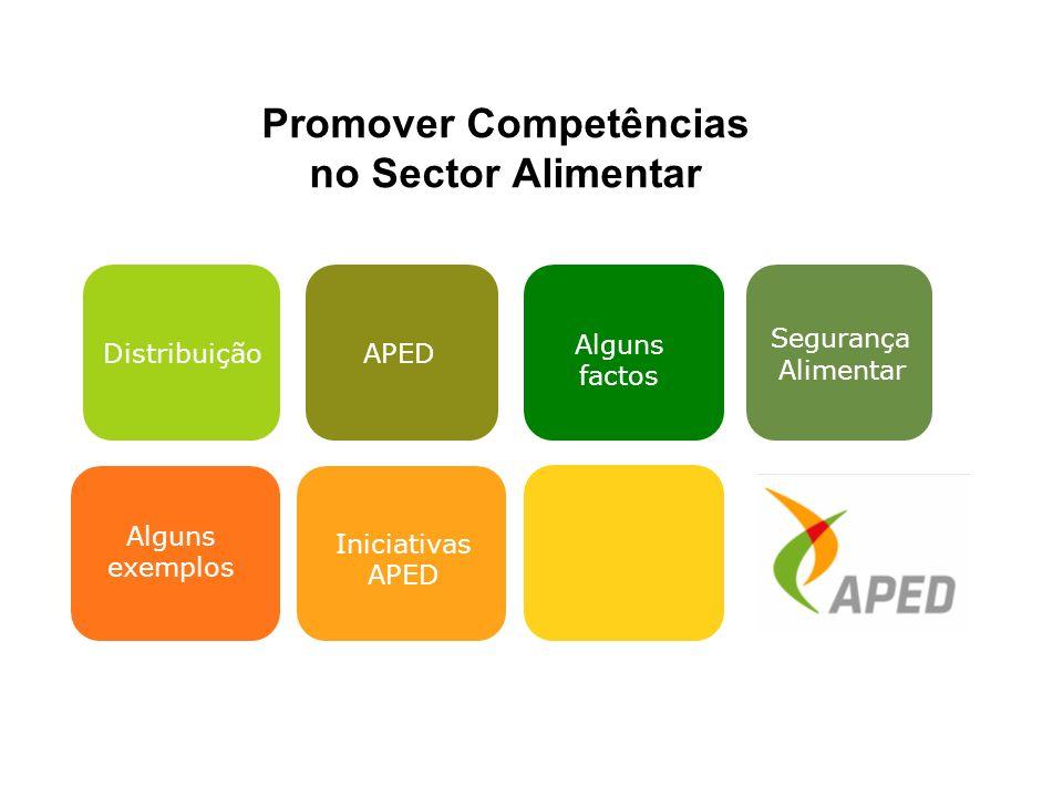 DistribuiçãoAPED Iniciativas APED Promover Competências no Sector Alimentar Alguns factos Alguns exemplos Segurança Alimentar