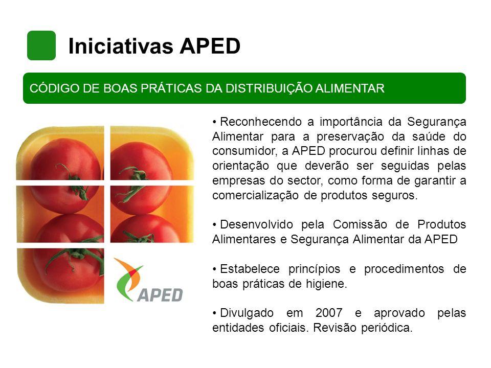 Iniciativas APED CÓDIGO DE BOAS PRÁTICAS DA DISTRIBUIÇÃO ALIMENTAR Reconhecendo a importância da Segurança Alimentar para a preservação da saúde do co