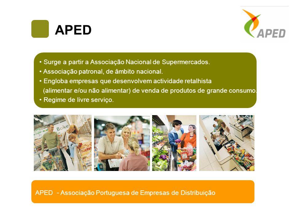APED Surge a partir a Associação Nacional de Supermercados. Associação patronal, de âmbito nacional. Engloba empresas que desenvolvem actividade retal