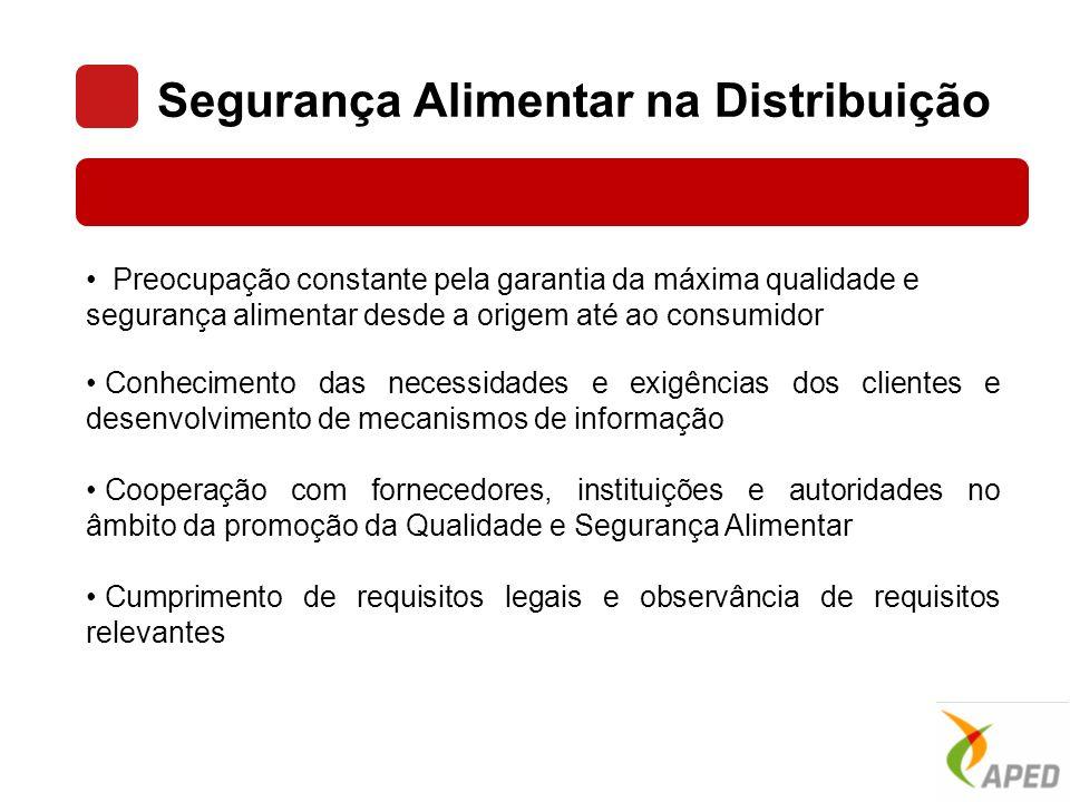 Segurança Alimentar na Distribuição Preocupação constante pela garantia da máxima qualidade e segurança alimentar desde a origem até ao consumidor Con
