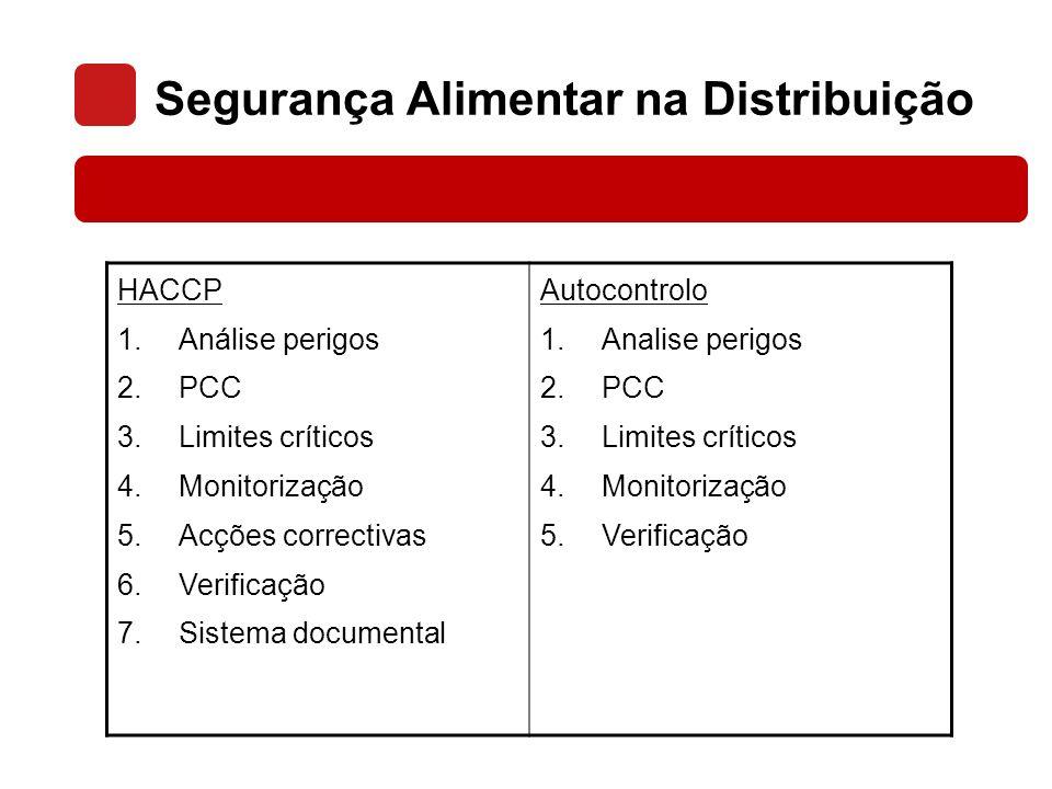 Segurança Alimentar na Distribuição HACCP 1.Análise perigos 2.PCC 3.Limites críticos 4.Monitorização 5.Acções correctivas 6.Verificação 7.Sistema docu