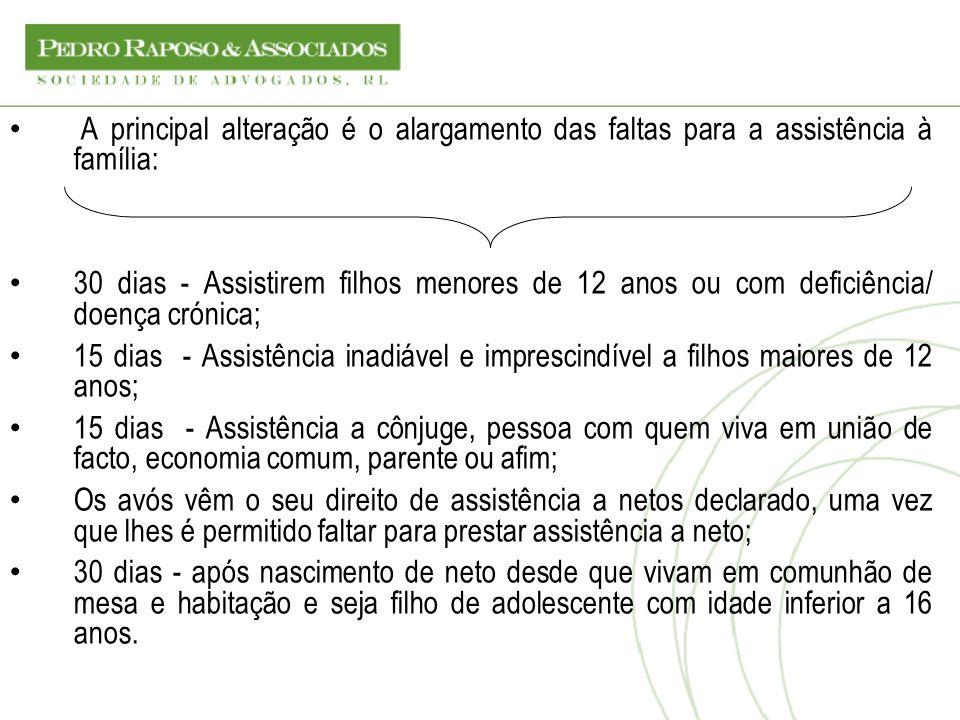 A principal alteração é o alargamento das faltas para a assistência à família: 30 dias - Assistirem filhos menores de 12 anos ou com deficiência/ doen