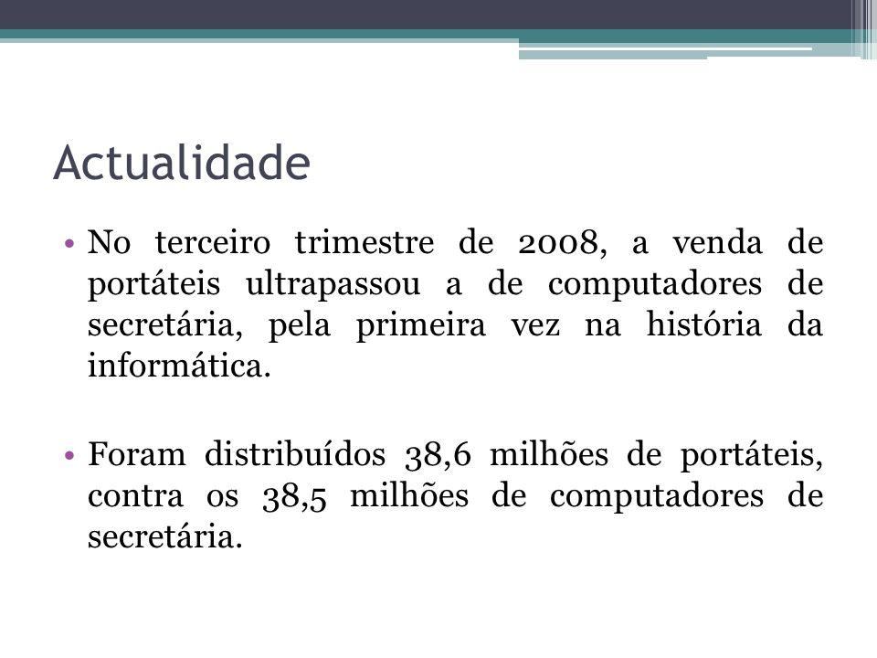 Actualidade No terceiro trimestre de 2008, a venda de portáteis ultrapassou a de computadores de secretária, pela primeira vez na história da informát