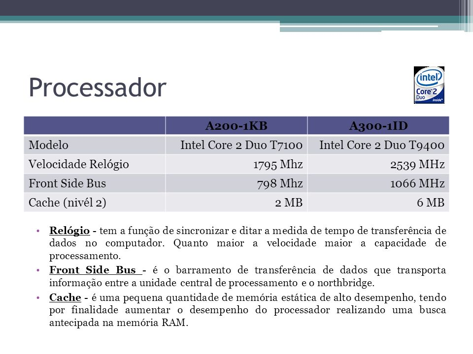 Processador A200-1KBA300-1ID ModeloIntel Core 2 Duo T7100Intel Core 2 Duo T9400 Velocidade Relógio1795 Mhz2539 MHz Front Side Bus798 Mhz1066 MHz Cache