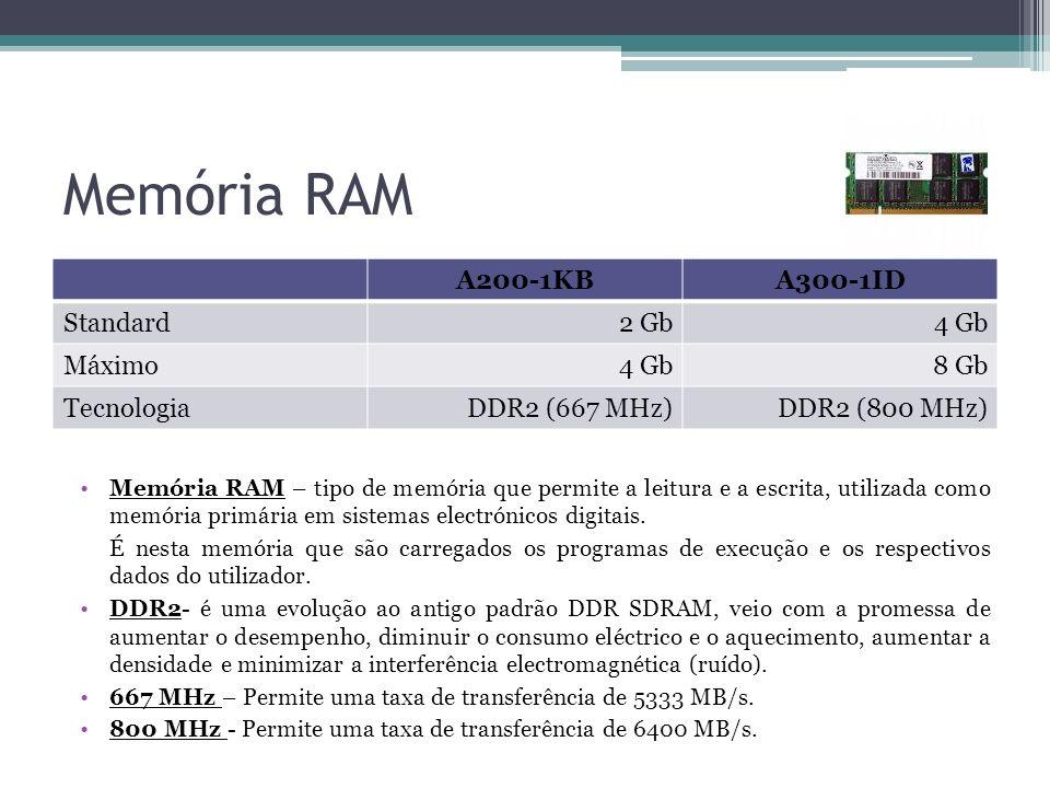 Memória RAM A200-1KBA300-1ID Standard2 Gb4 Gb Máximo4 Gb8 Gb TecnologiaDDR2 (667 MHz)DDR2 (800 MHz) Memória RAM – tipo de memória que permite a leitur