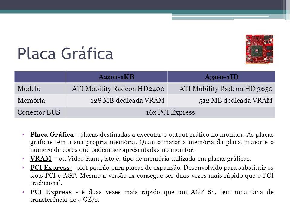 Placa Gráfica A200-1KBA300-1ID ModeloATI Mobility Radeon HD2400ATI Mobility Radeon HD 3650 Memória128 MB dedicada VRAM512 MB dedicada VRAM Conector BU