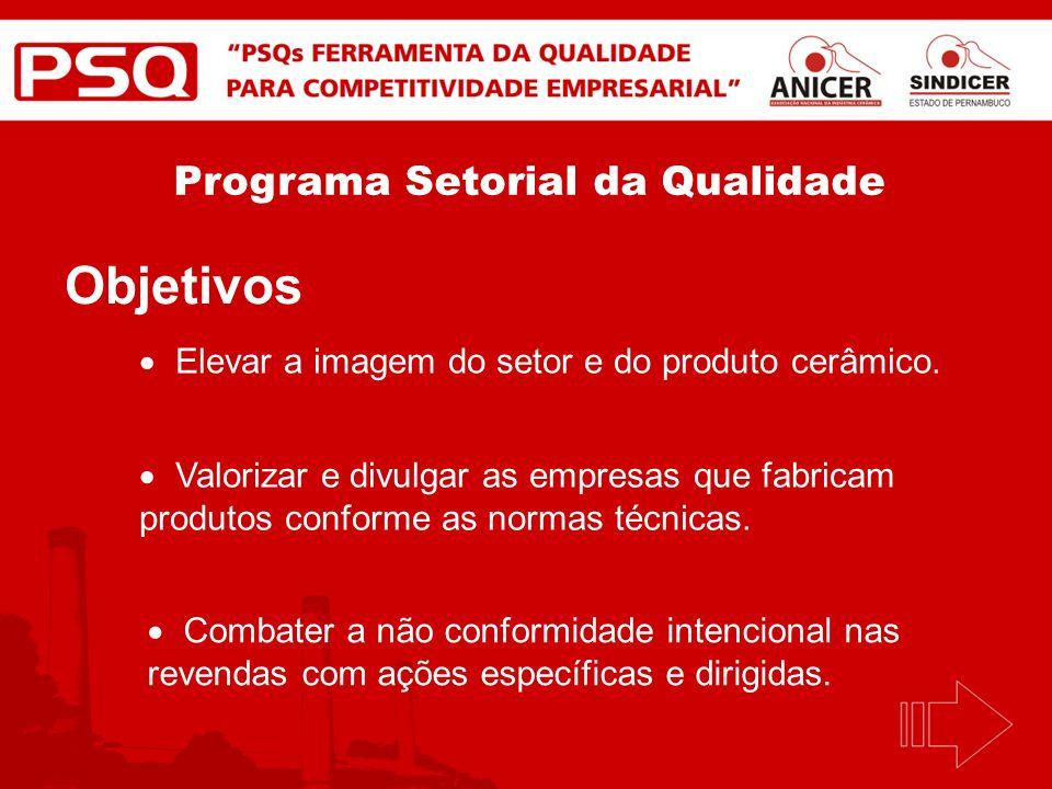 Programa Setorial da Qualidade Objetivos Elevar a imagem do setor e do produto cerâmico.