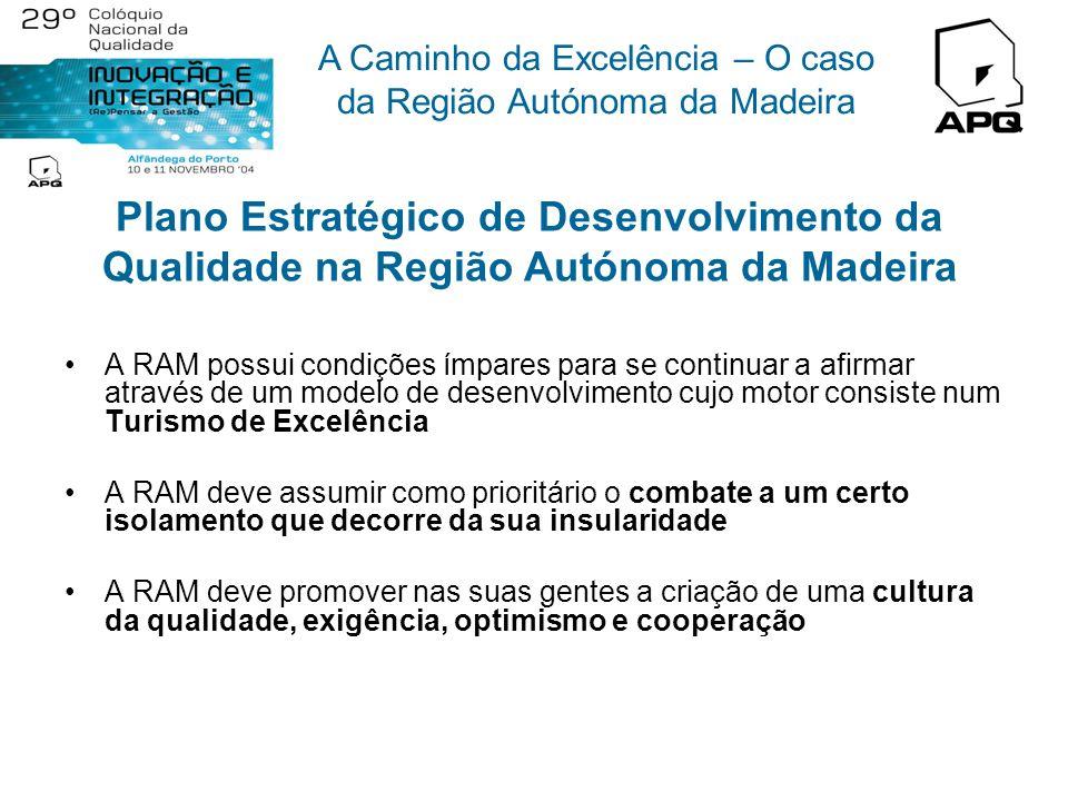 A Caminho da Excelência – O caso da Região Autónoma da Madeira 1.Barómetro Regional da Qualidade 2.Realização de um conjunto de acções de benchmarking