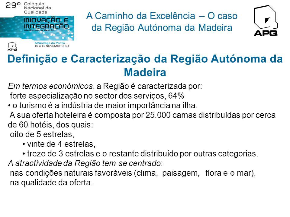 A Caminho da Excelência – O caso da Região Autónoma da Madeira Definição e Caracterização da Região Autónoma da Madeira Em termos económicos, a Região é caracterizada por: forte especialização no sector dos serviços, 64% o turismo é a indústria de maior importância na ilha.