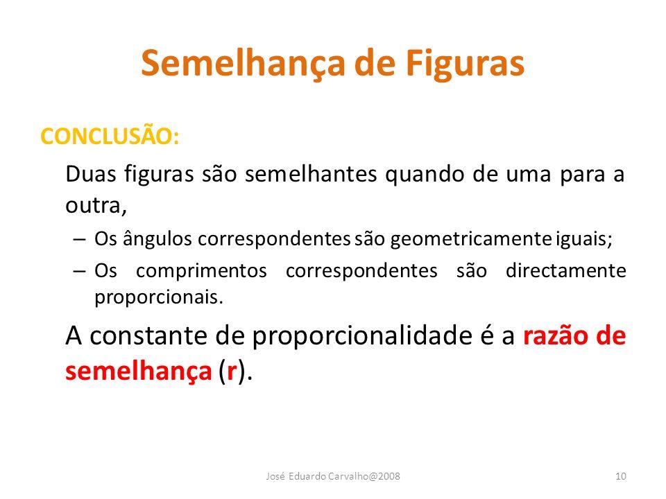 Semelhança de Figuras CONCLUSÃO: Duas figuras são semelhantes quando de uma para a outra, – Os ângulos correspondentes são geometricamente iguais; – O
