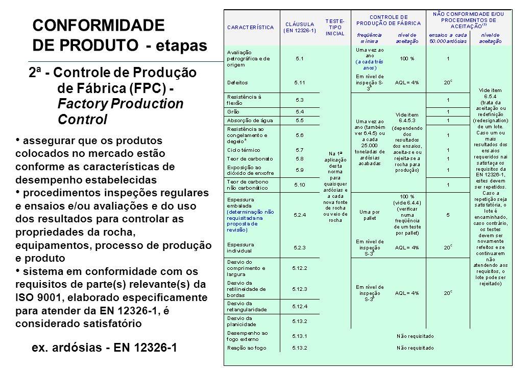 CONFORMIDADE DE PRODUTO - etapas 2ª - Controle de Produção de Fábrica (FPC) - Factory Production Control ex. ardósias - EN 12326-1 assegurar que os pr
