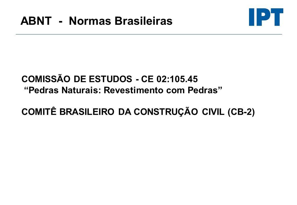 ABNT - Normas Brasileiras COMISSÃO DE ESTUDOS - CE 02:105.45 Pedras Naturais: Revestimento com Pedras COMITÊ BRASILEIRO DA CONSTRUÇÃO CIVIL (CB-2)