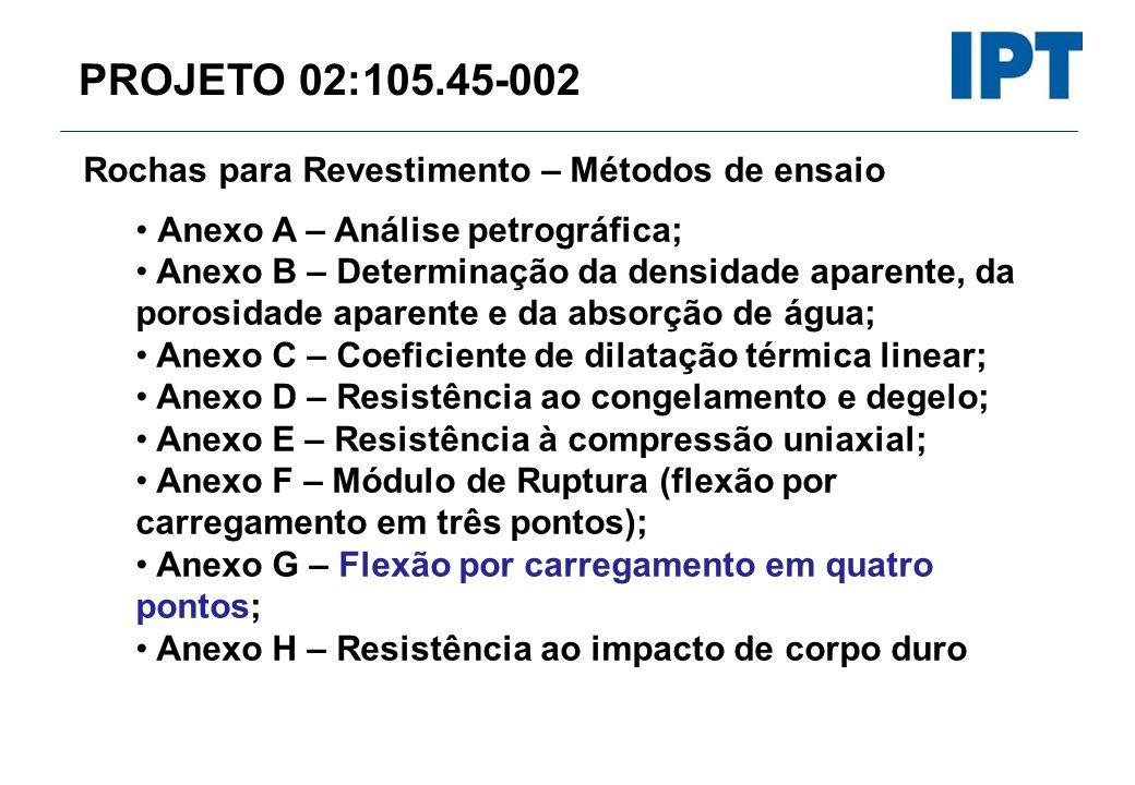 PROJETO 02:105.45-002 Rochas para Revestimento – Métodos de ensaio Anexo A – Análise petrográfica; Anexo B – Determinação da densidade aparente, da po