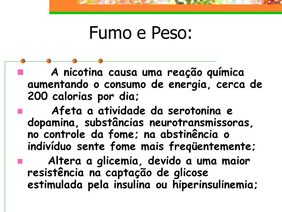 Fumo e Peso: A nicotina causa uma reação química aumentando o consumo de energia, cerca de 200 calorias por dia; Afeta a atividade da serotonina e dop