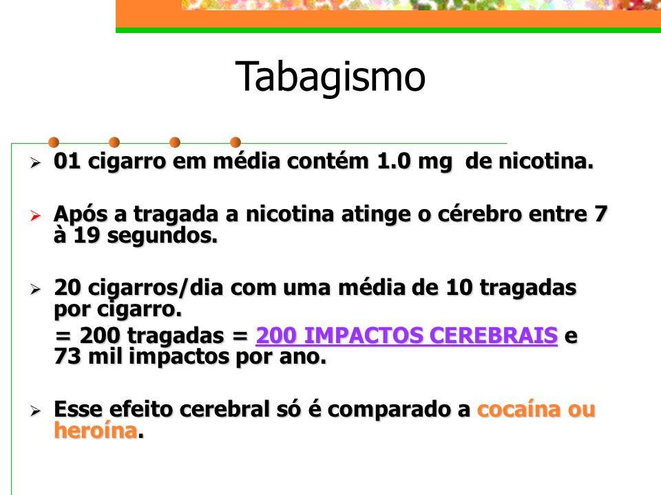 Tabagismo 01 cigarro em média contém 1.0 mg de nicotina. 01 cigarro em média contém 1.0 mg de nicotina. Após a tragada a nicotina atinge o cérebro ent
