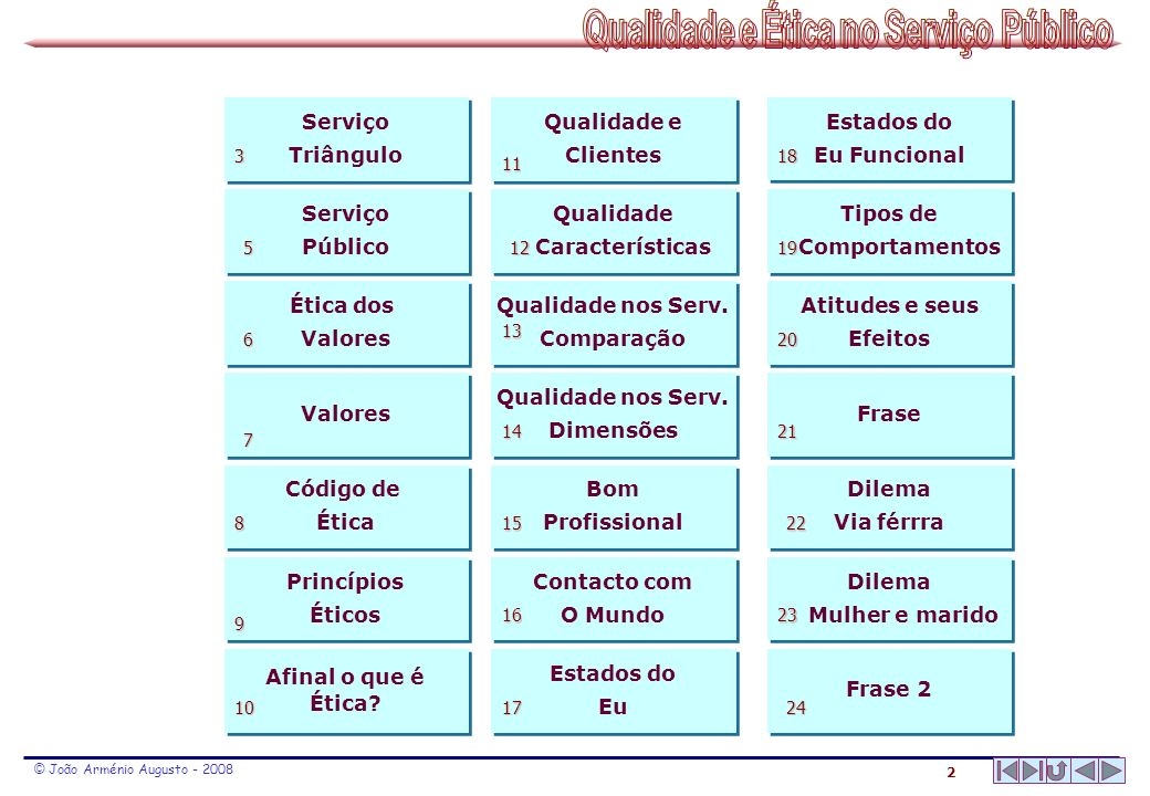 2 © João Arménio Augusto - 2008 Qualidade nos Serv. Comparação Qualidade nos Serv. Comparação Bom Profissional Bom Profissional Contacto com O Mundo C