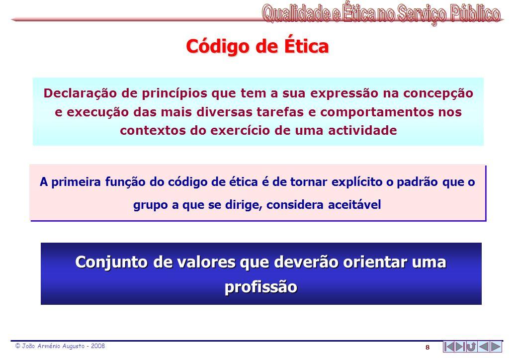 9 © João Arménio Augusto - 2008 PRINCÍPIO DA COMPETÊNCIA E RESPONSABILIDADE PRINCÍPIO DA INTEGRIDADE PRINCÍPIO DA LEALDADE PRINCÍPIO DA INFORMAÇÃO E QUALIDADE PRINCÍPIO DA COLABORAÇÃO E BOA FÉ PRINCÍPIO DA PROPORCIONALIDADE PRINCÍPIO DA IGUALDADE PRINCÍPIO DA LEGALIDADE Dez princípios éticos da administração pública PRINCÍPIO DA JUSTIÇA E IMPARCIALIDADE PRINCÍPIO DO SERVIÇO PÚBLICO