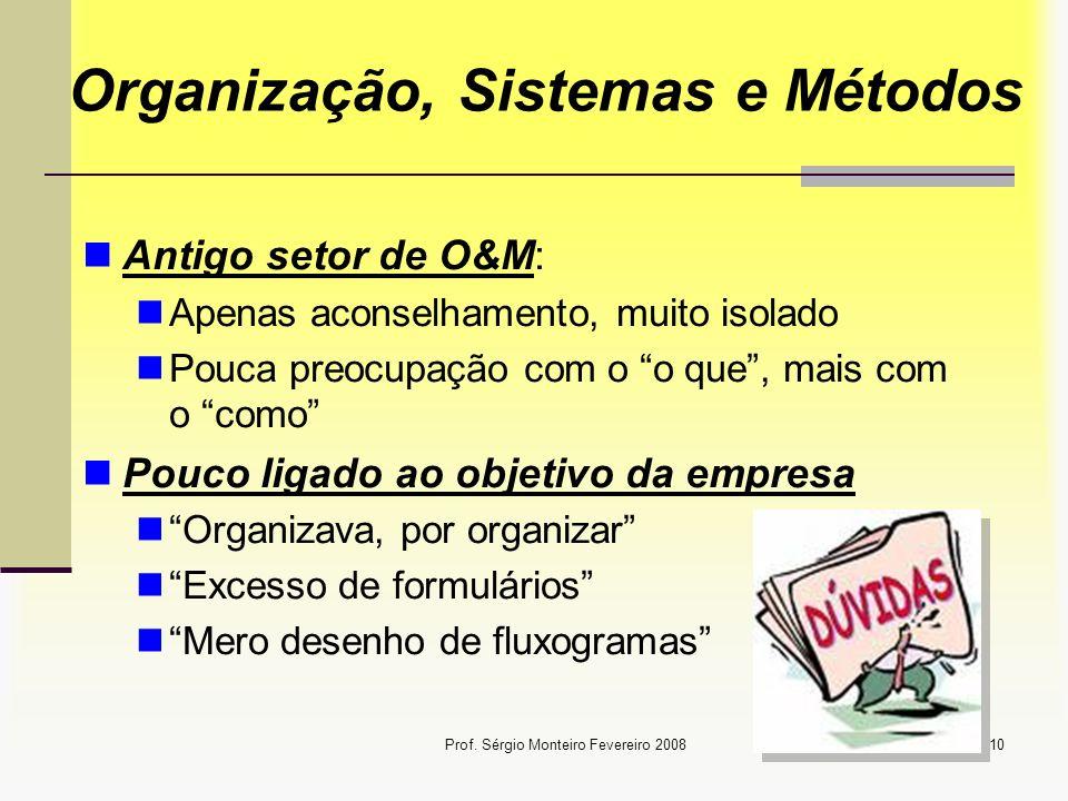 Prof. Sérgio Monteiro Fevereiro 200810 Antigo setor de O&M: Apenas aconselhamento, muito isolado Pouca preocupação com o o que, mais com o como Pouco
