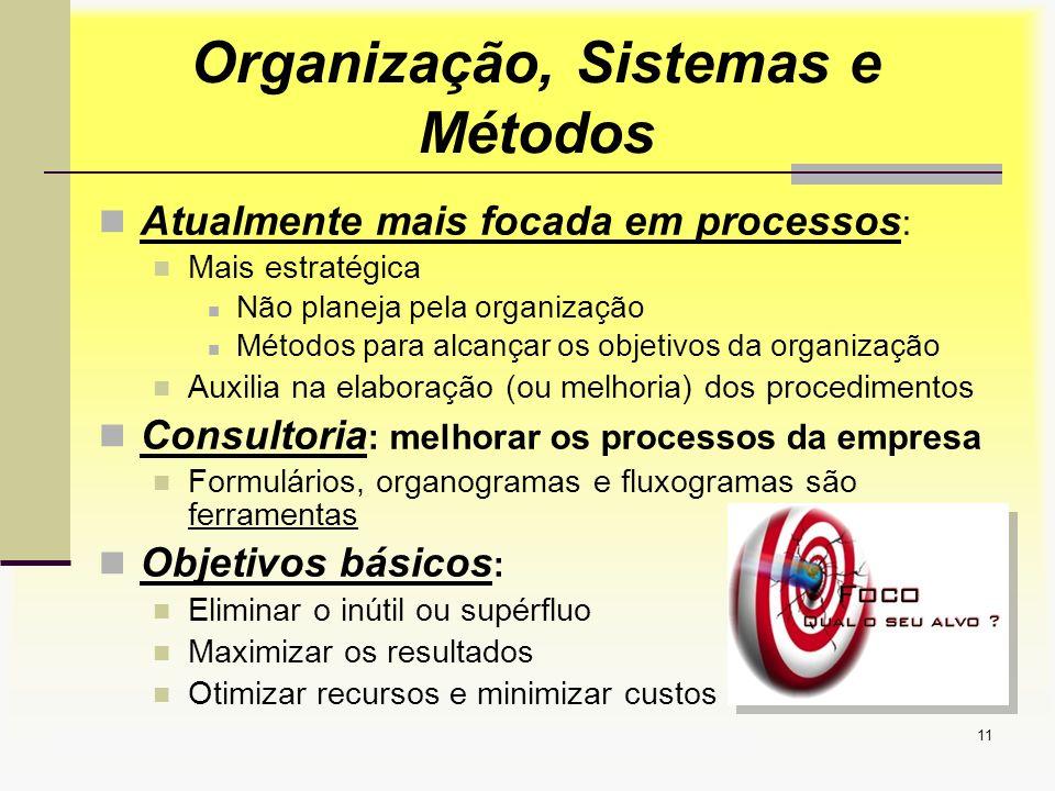 Aula1 Introdução a OSM11 Organização, Sistemas e Métodos Atualmente mais focada em processos : Mais estratégica Não planeja pela organização Métodos p