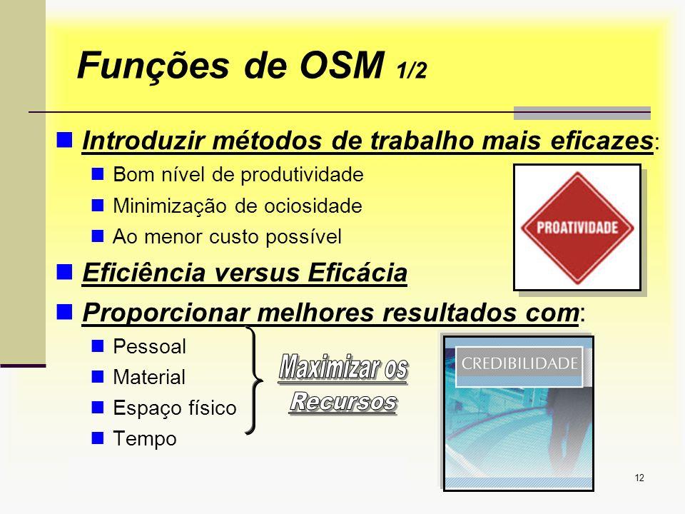 Aula1 Introdução a OSM12 Funções de OSM 1/2 Introduzir métodos de trabalho mais eficazes : Bom nível de produtividade Minimização de ociosidade Ao men