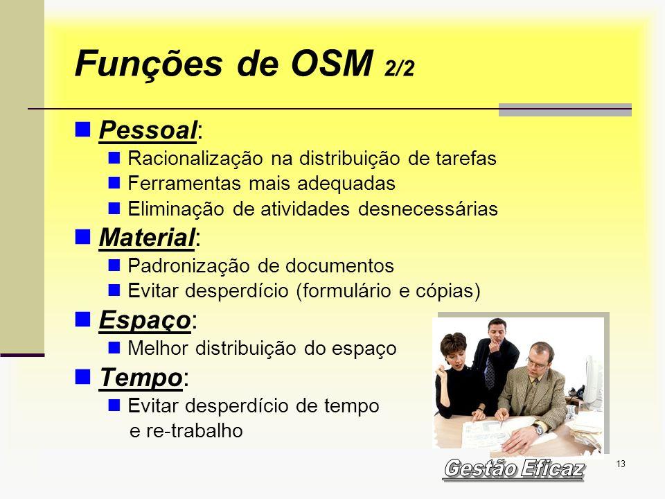 Aula1 Introdução a OSM13 Funções de OSM 2/2 Pessoal: Racionalização na distribuição de tarefas Ferramentas mais adequadas Eliminação de atividades des