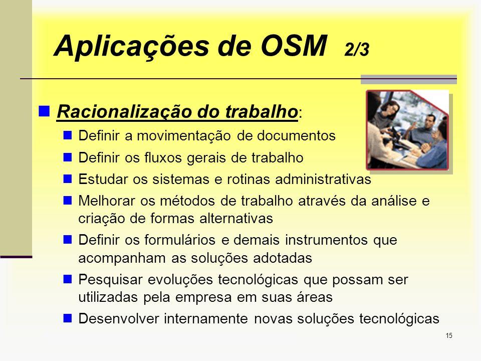 Aula1 Introdução a OSM15 Aplicações de OSM 2/3 Racionalização do trabalho : Definir a movimentação de documentos Definir os fluxos gerais de trabalho