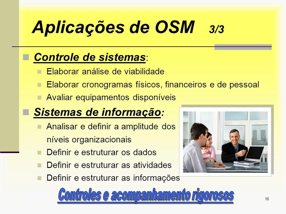 Aula1 Introdução a OSM16 Aplicações de OSM 3/3 Controle de sistemas : Elaborar análise de viabilidade Elaborar cronogramas físicos, financeiros e de p