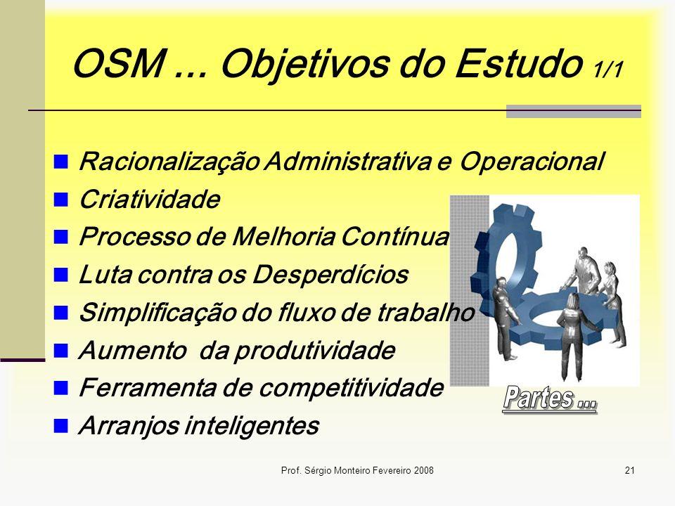 Prof. Sérgio Monteiro Fevereiro 200821 OSM... Objetivos do Estudo 1/1 Racionalização Administrativa e Operacional Criatividade Processo de Melhoria Co