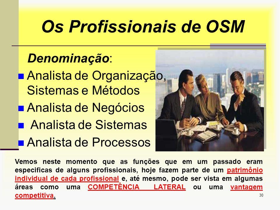 Aula1 Introdução a OSM30 Os Profissionais de OSM Denominação: Analista de Organização, Sistemas e Métodos Analista de Negócios Analista de Sistemas An