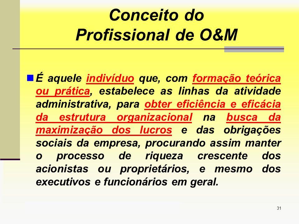 Aula1 Introdução a OSM31 É aquele indivíduo que, com formação teórica ou prática, estabelece as linhas da atividade administrativa, para obter eficiên