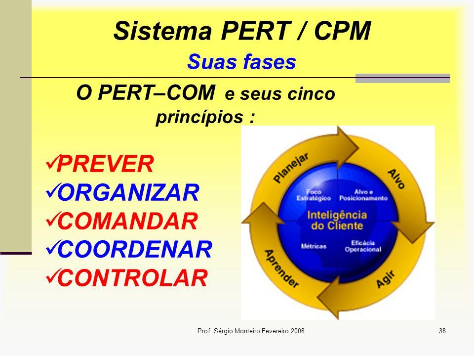 Prof. Sérgio Monteiro Fevereiro 200838 Sistema PERT / CPM Suas fases O PERT–COM e seus cinco princípios : PREVER ORGANIZAR COMANDAR COORDENAR CONTROLA