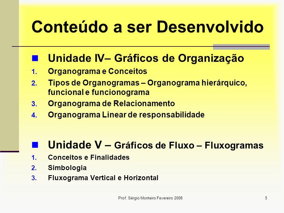 Prof. Sérgio Monteiro Fevereiro 20085 Conteúdo a ser Desenvolvido Unidade IV– Gráficos de Organização 1. Organograma e Conceitos 2. Tipos de Organogra
